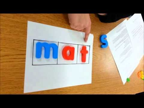 Using Letters and Elkonin Boxes K and 1st ~ Reading Recovery