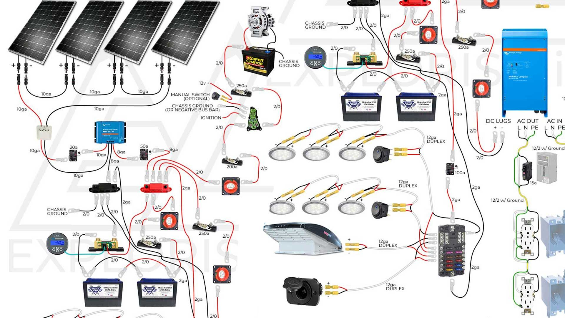 Diy Solar Wiring Diagrams For Campers Van S Rv S Solar Energy Diy Diy Solar Solar Power Diy