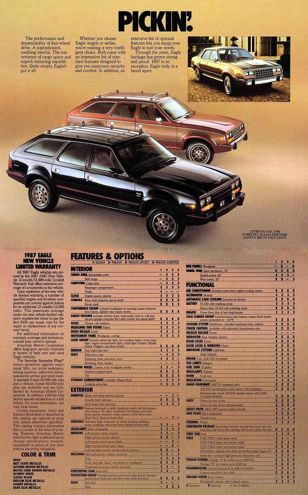1987 Amc Eagle Wagons After 1987 All Amcs Would Be Called Eagle