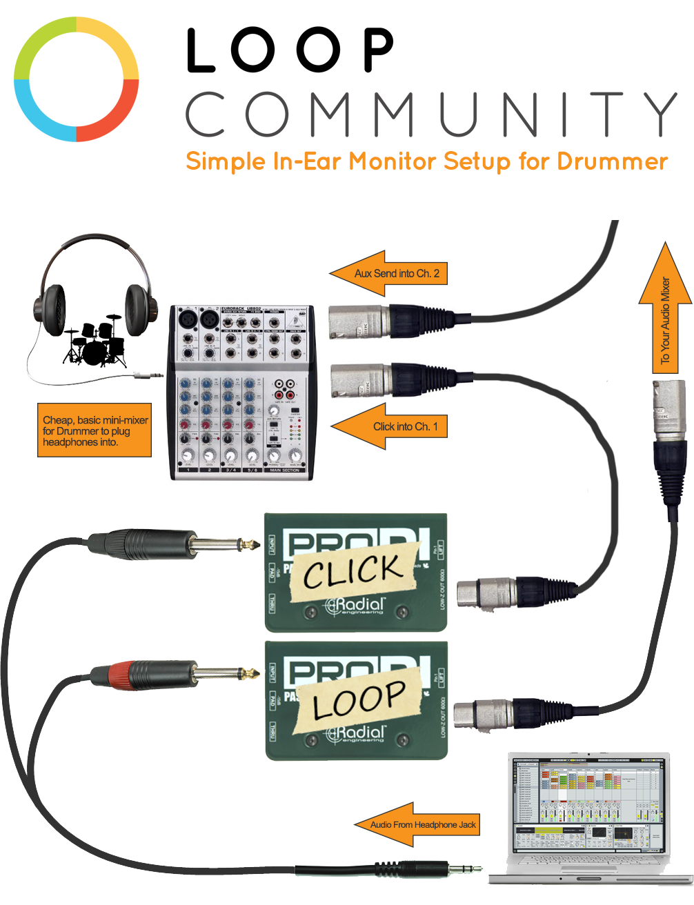 Basic In Ear Monitor Diagram At Loop Community Worship Ministry Ultimate Eq Wiring