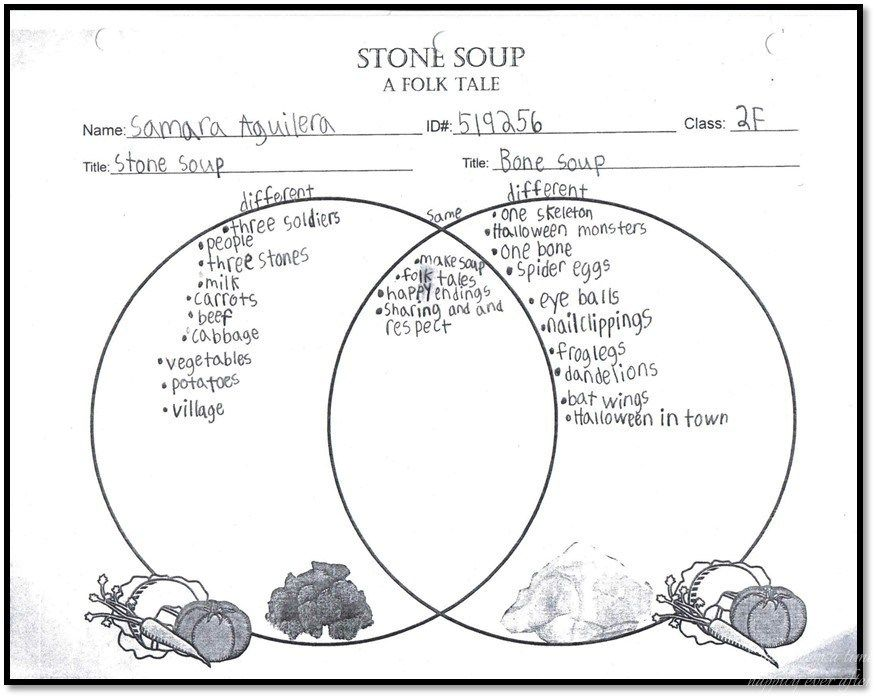 Image result for stone soup activities for second grade