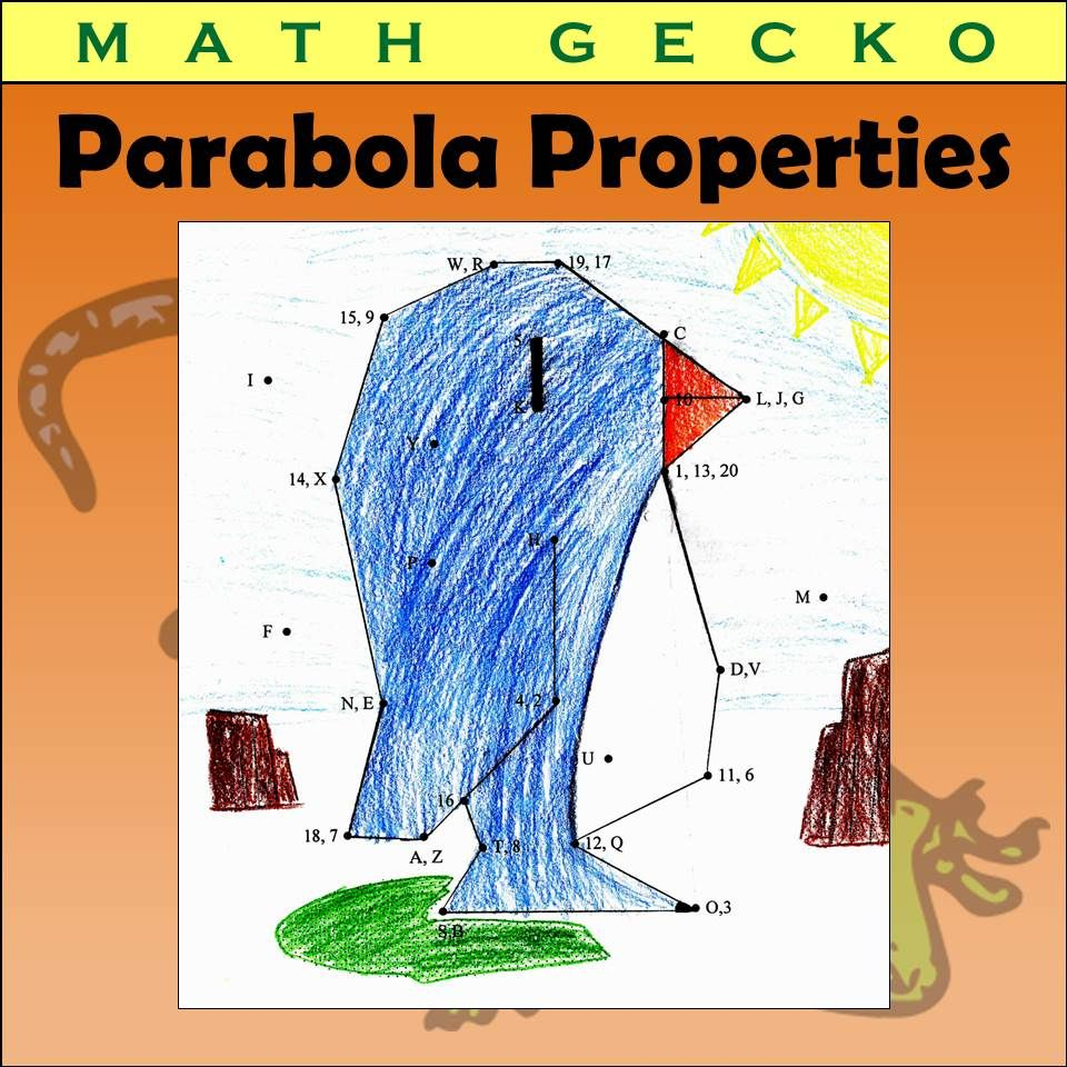 Properties Of Parabolas Picture Puffin Tpt Math Teaching Curriculum Math Resources