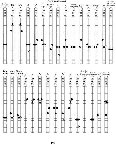 Chord Diagrams Dulcimer Pinterest Diagram