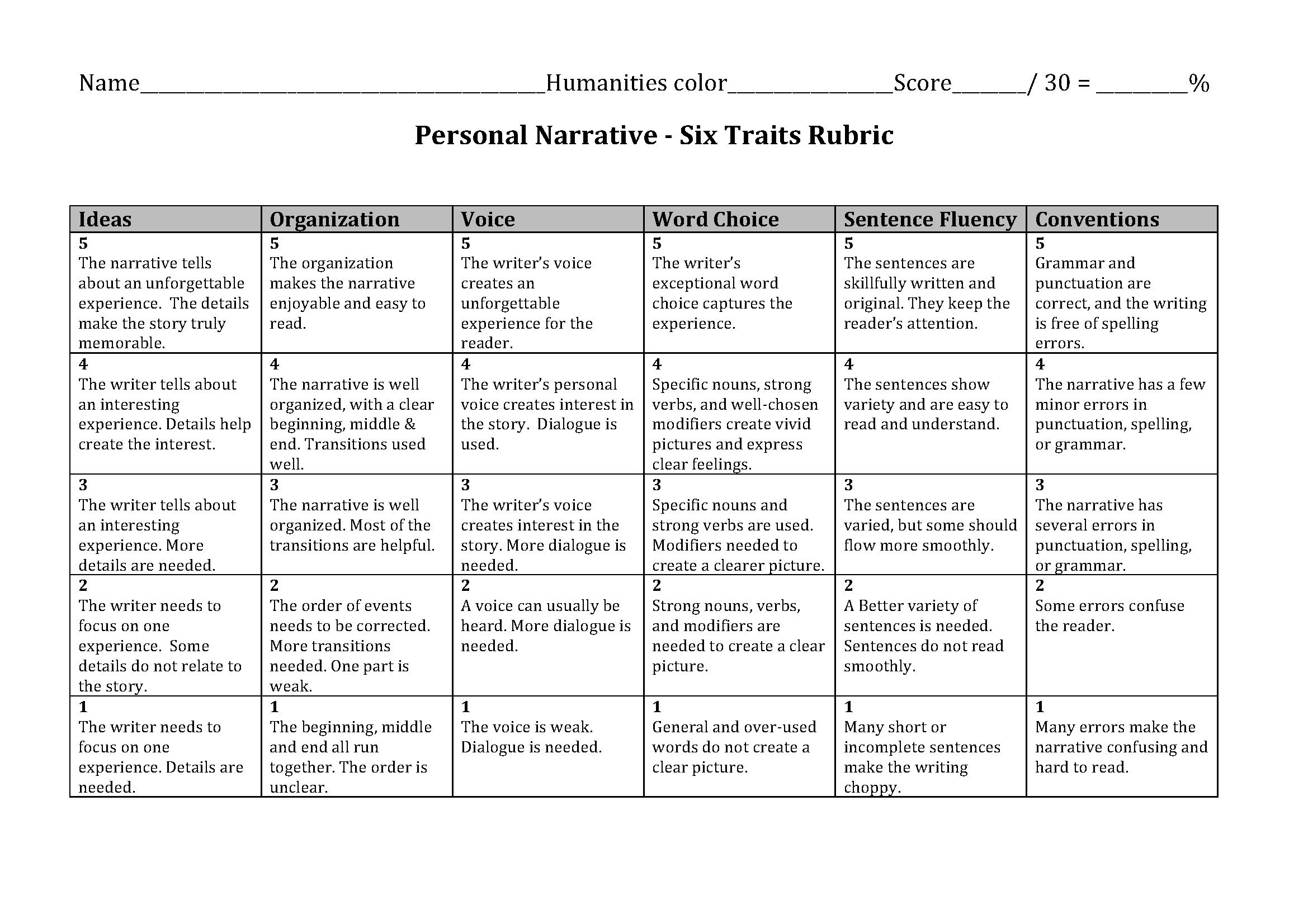 rubric for narrative writing This is a neat narrative rubric it includes images so students have an easier time understanding it i also like how important words are bolded personal narrative rubric this rubric will.