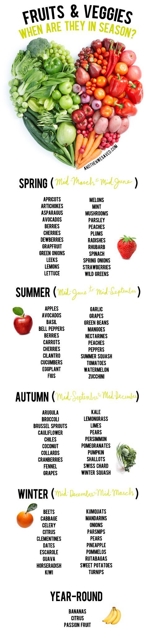 Fruits & Veggies. When are they in season?: