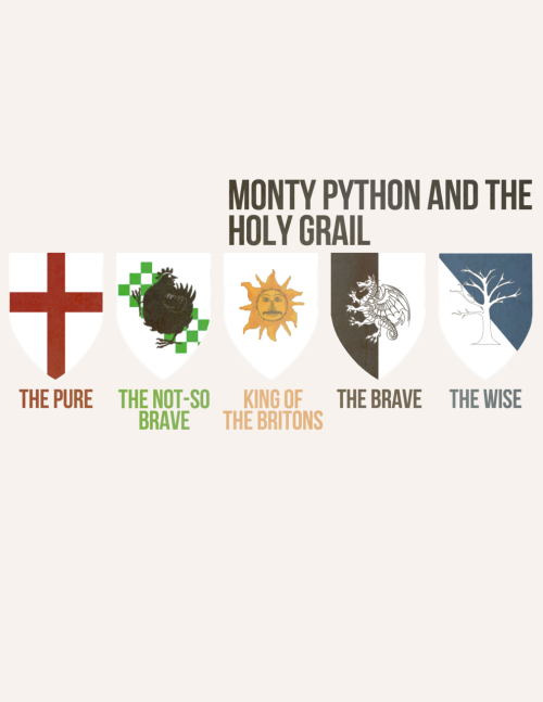 Minimalist Poster For Monty Python And The Holy Grail Monty Python Monty Python Flying Circus Python