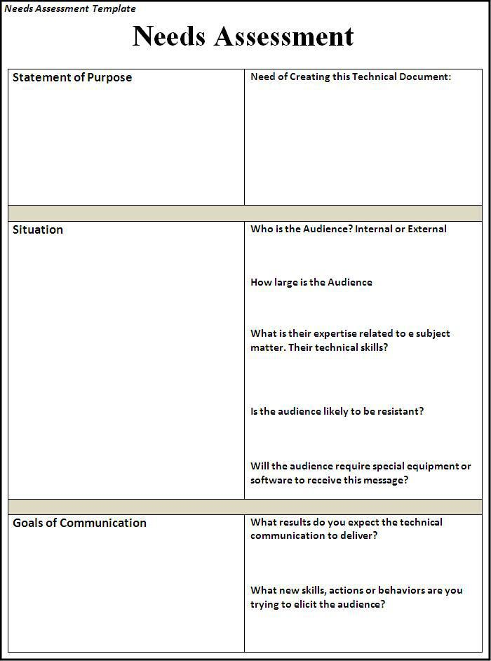 Needs assessment template wordstemplates pinterest templates needs assessment template questionnaire template survey template swot analysis template notes template fbccfo Images
