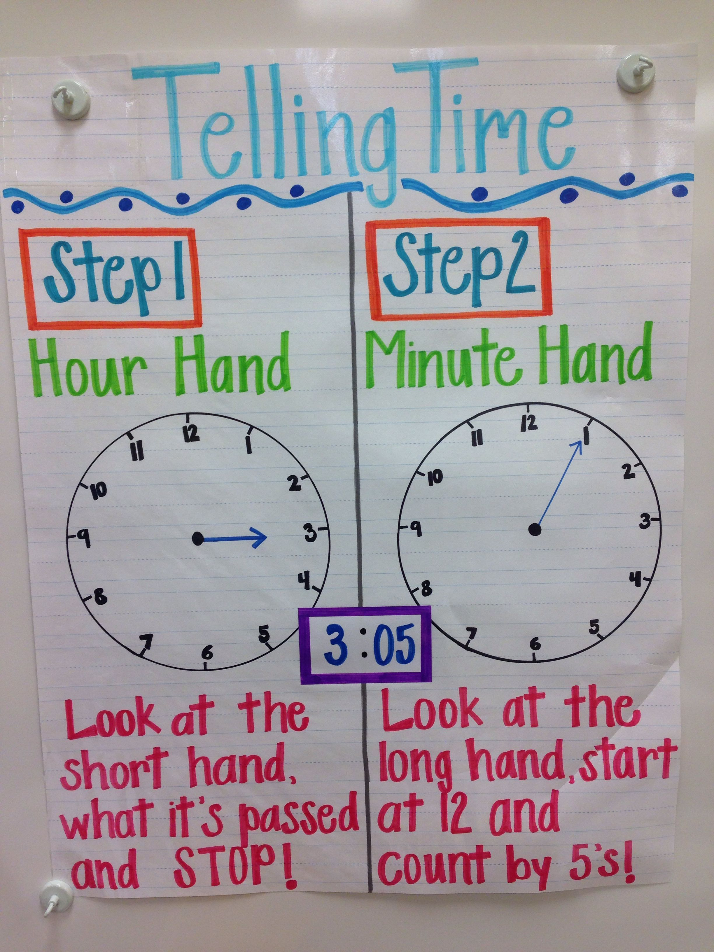 Image Result For Telling Time Anchor Chart 2nd Grade