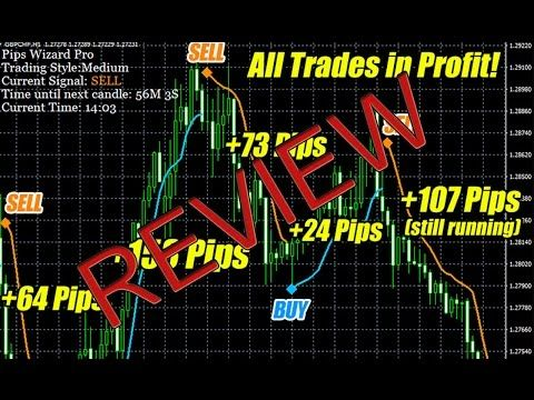 Forex trading signals and investment ideas