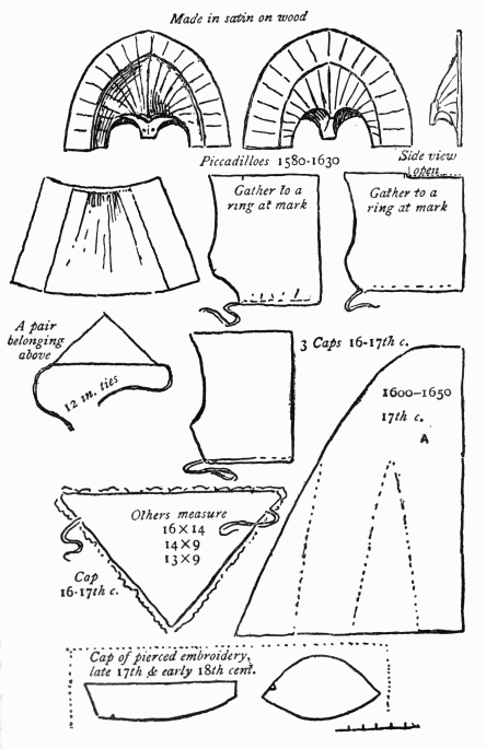 E-book with tons of historical fashion plates, sewing
