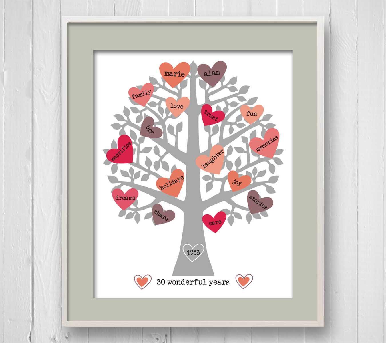 Personalised Anniversary Gift, Wedding Anniversary Print, Parent ...