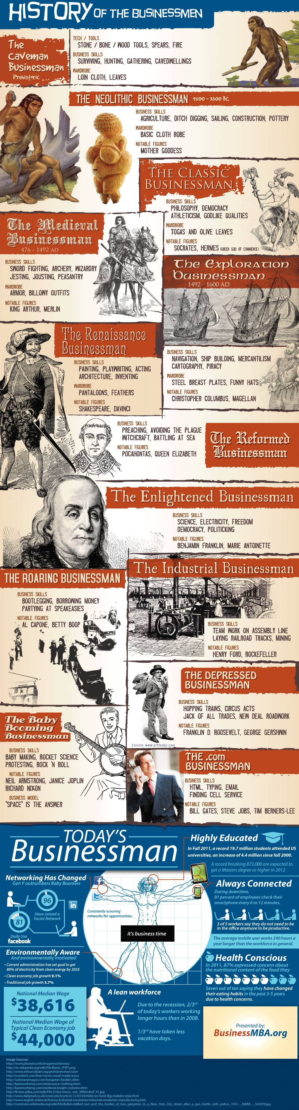 History of Businessmen #infography