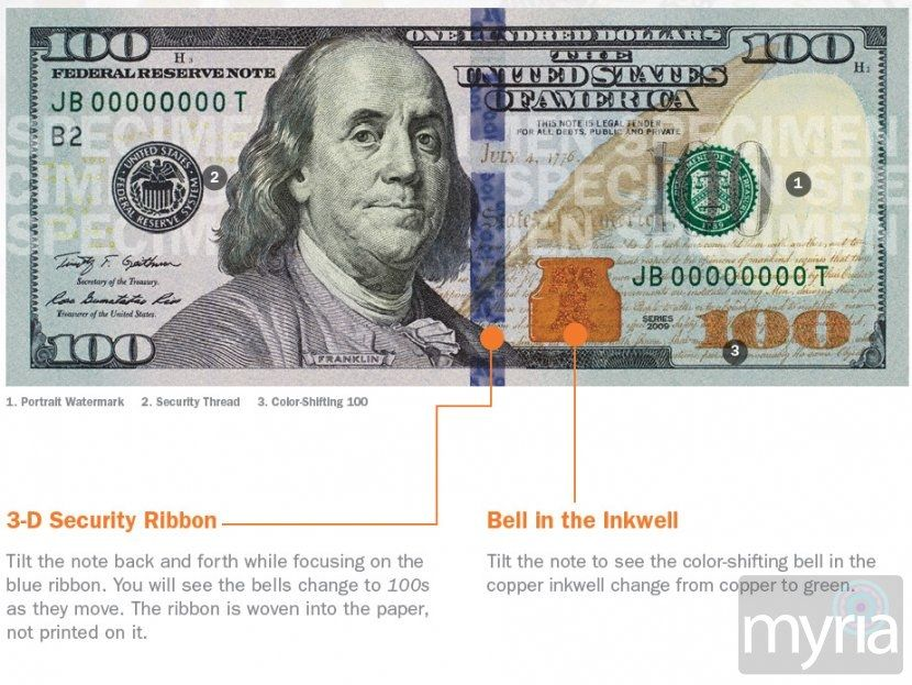 Funny Money How To Tell If A 100 Bill Is Real Or Fake Myria 100 Dollar Bill Dollar Bill Dollar