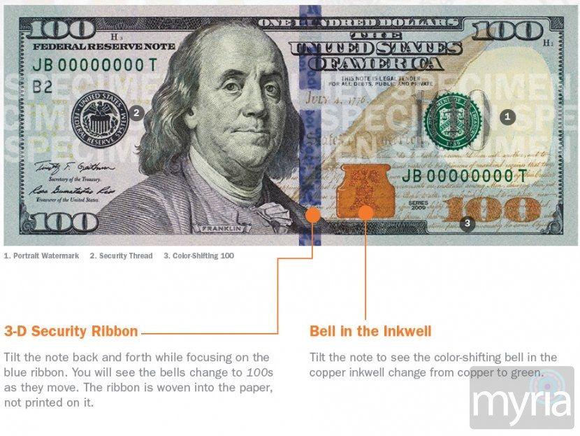 Funny Money How To Tell If A 100 Bill Is Real Or Fake Myria 100 Dollar Bill Dollar Dollar Bill