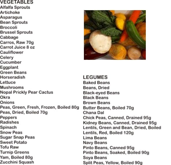 43 zero carb foods six tips for eating zero carb vegetables list all these foods do not naturally contain carbohydrates apart from those in the vegetable list which contain between 0 and 1g net carb per serving workwithnaturefo
