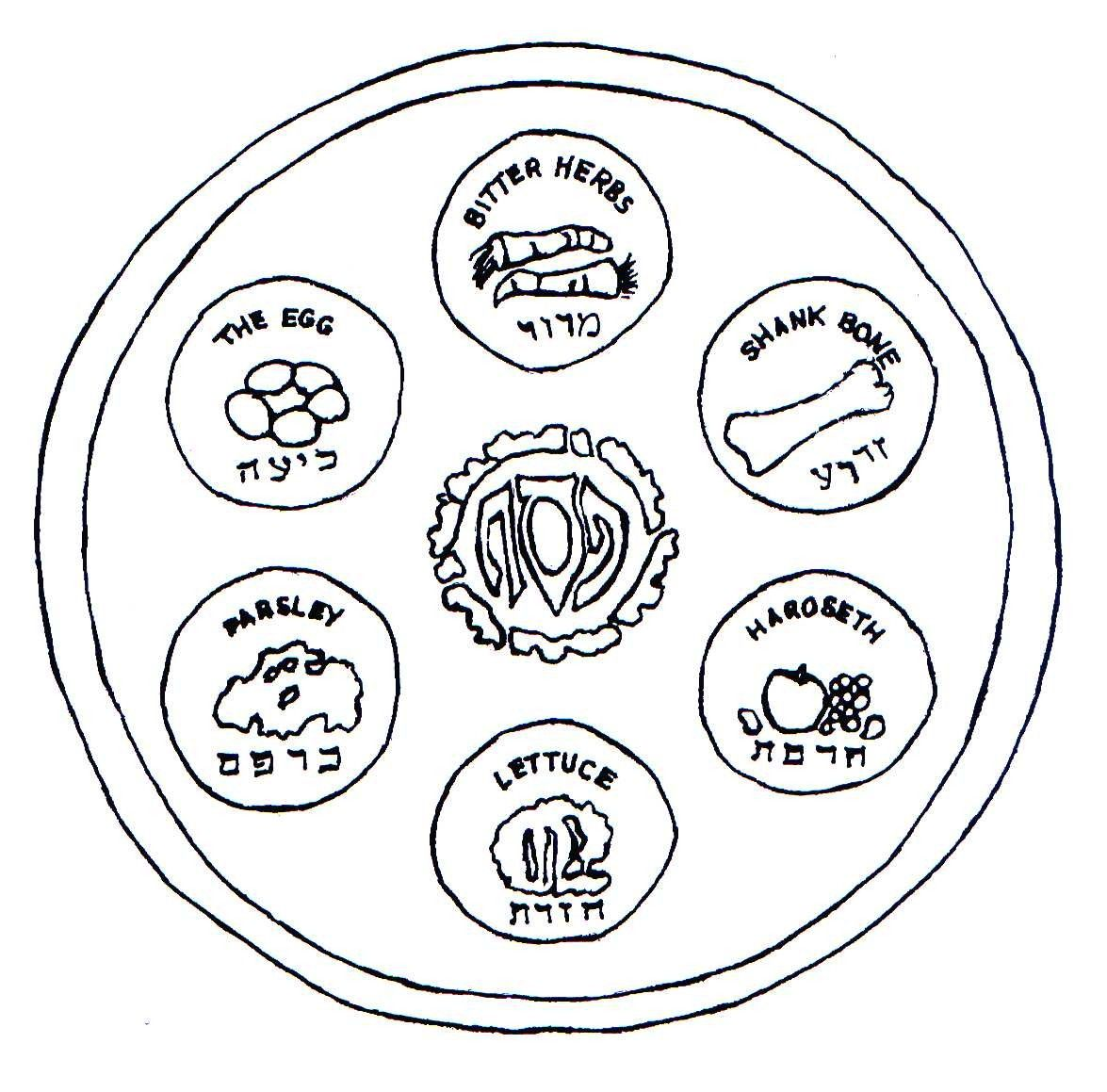 The Seder Plate Good For Coloring Make Your Own Haggadah At