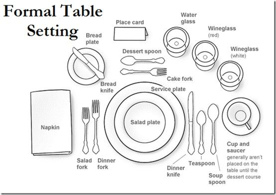 My children were taught the same thing but it seems after Katrina sitting at a properly set table went ...  sc 1 st  Pinterest & Thanksgiving Table Details - reminder of a formal table setting ...