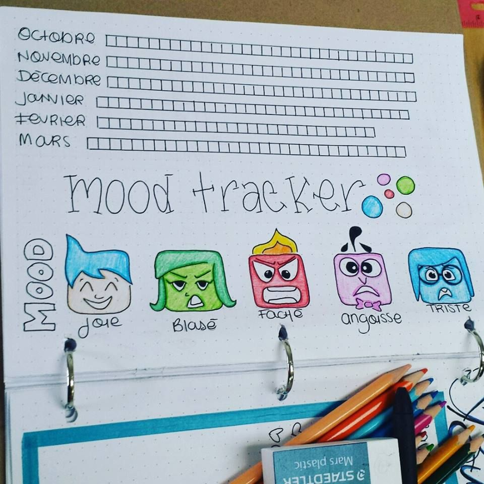 Mood Calendar Bullet Journal : Mood tracker inside out theriolt bujo pinterest