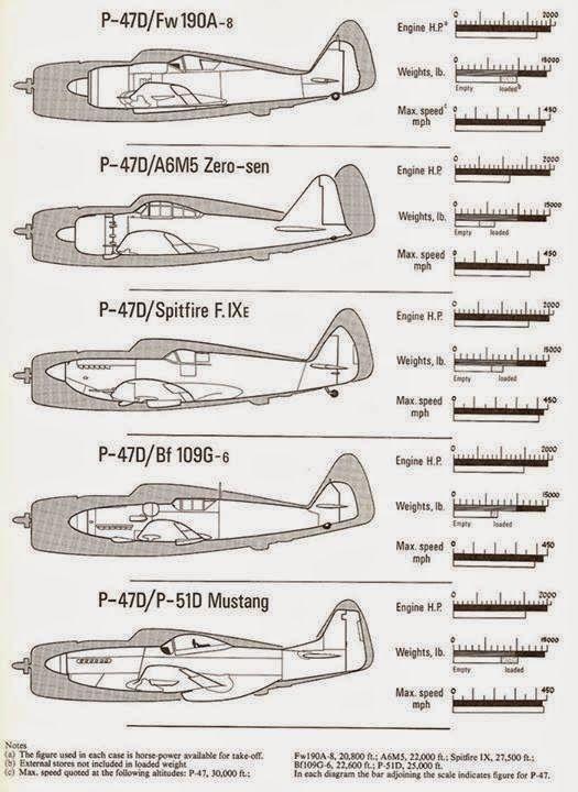 I'm just big boned! h/t tam | Blood-Red-Skies WW2 1/200 Air combat