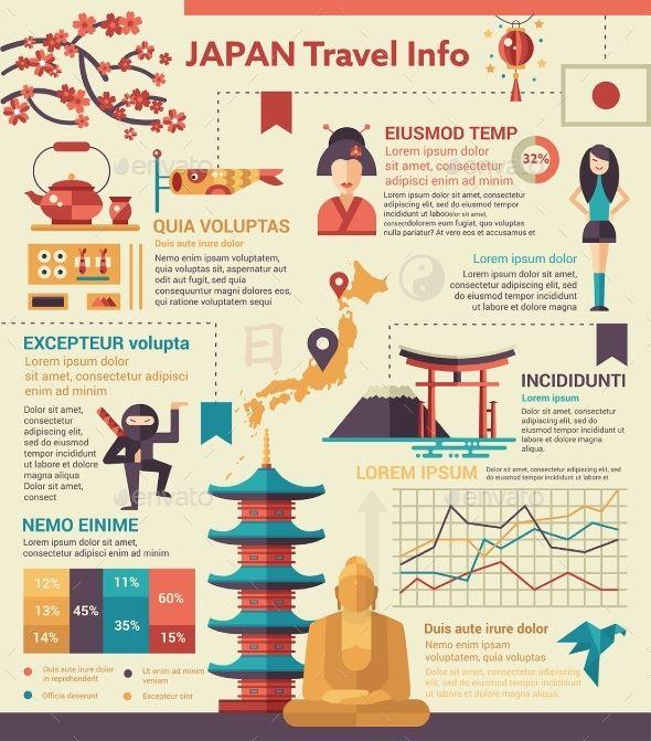 Japan Travel Info Poster Brochure Cover