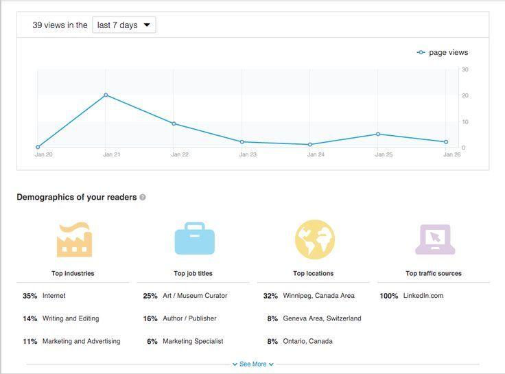 Blogging on LinkedIn: 11 tips to write winning posts