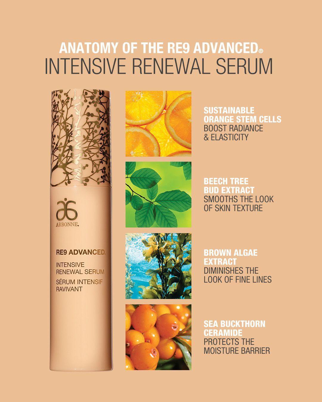 Arbonne 30 image by sherri hudd intensive renewal serum