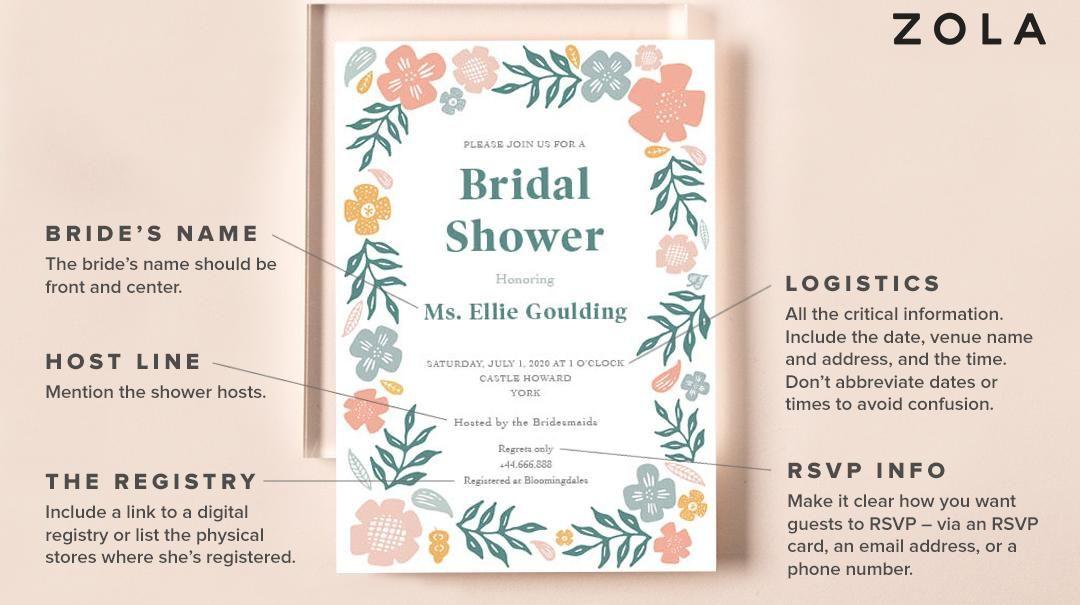 pinsunnideelite on one day in 2020  bridal shower