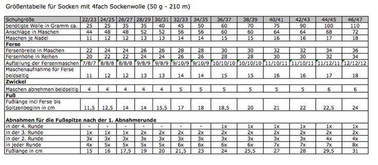 Photo of Socken stricken in 7 Schritten – Anleitung   – Socken – #Anleitung #Schritten #S…