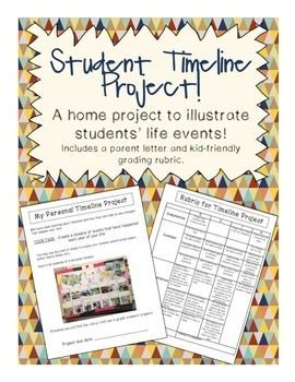 Ideas About Timeline Project On   Social Studies