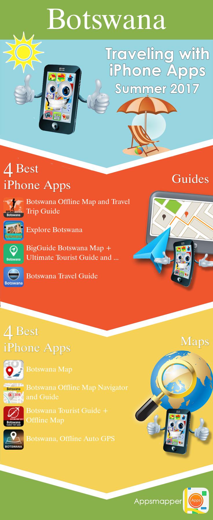 Botswana iPhone apps: Travel Guides, Maps, Transportation