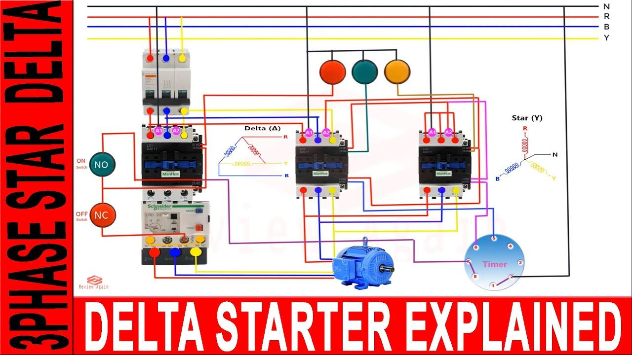 3 Phase Induction Motor With Star Delta Starter Connection Dol Starter Explained With Diagram Delta Connection Control Engineering Current Transformer