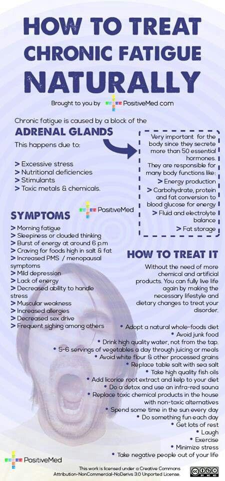 Adrenal Fatigue Natural Treatment