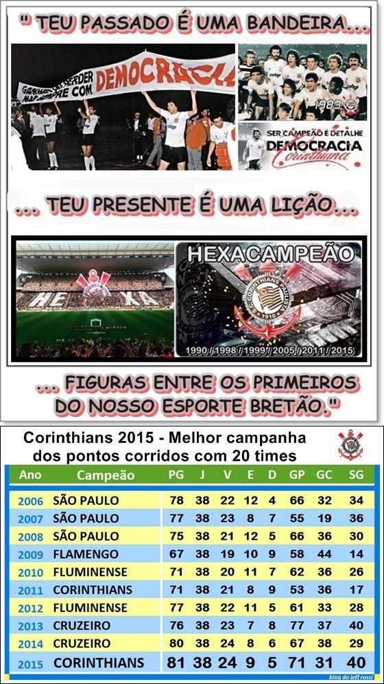 Terra Matris Dei Corinthians Grande Torcida Corinthians