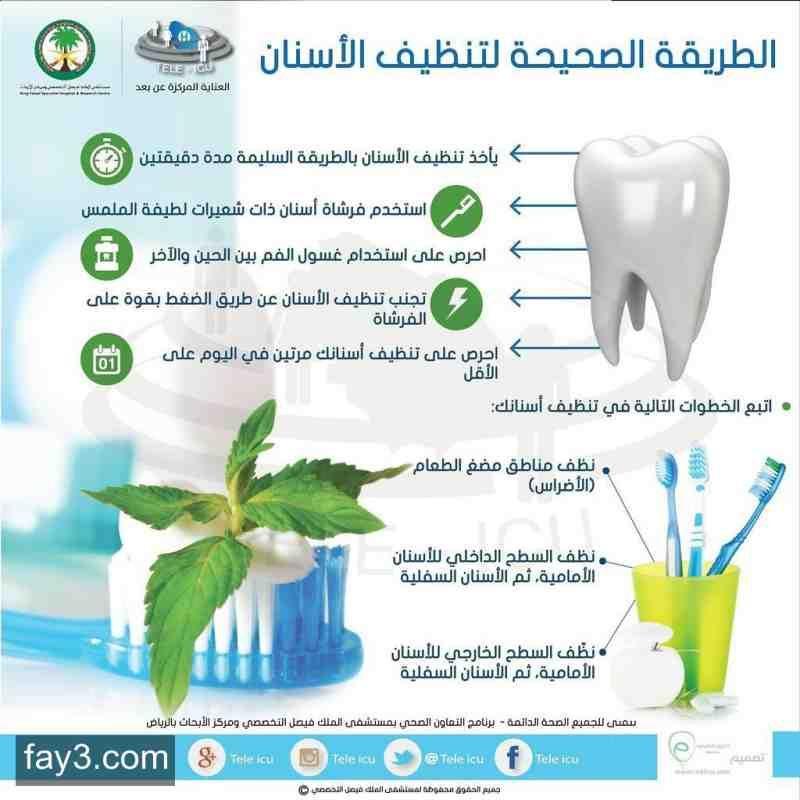 الطريقة الصحيحة لتنظيف الأسنان صحة انفوجرافيك Health And Beauty Tips Health And Beauty Health