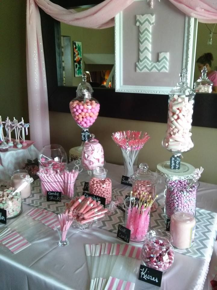 Candy Bar All Pink Cute But I Would Skip Those Candles