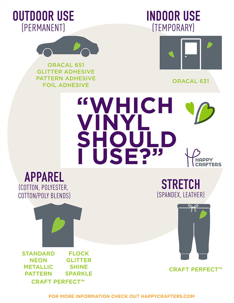 37aeab161 Learn which vinyl you should use on shirts, cars, windows, mugs, tumblers,  bathing suits, and more!