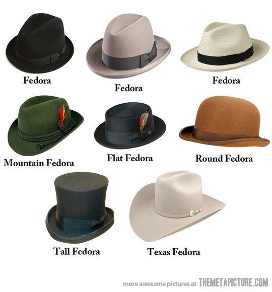 Understanding men's headwear… | Mens hats fashion, Hats for men, Types of  hats
