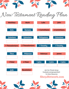 free Bible reading plan free new testament reading plan