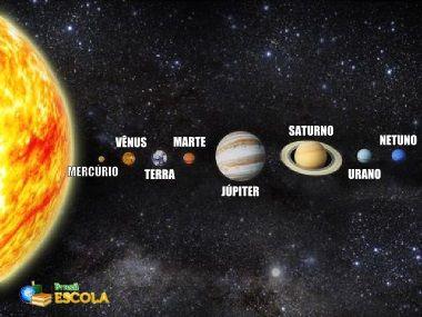 Esquema ilustrativo da ordem e disposição dos planetas do Sistema Solar: Júpiter é um planeta do sistema solar que se destaca pelo tamanho, pois é considerado o maior de todo o conjunto de planetas do sistema. Ele está posicionado no sistema solar em quinto lugar, tomando como referência o Sol.
