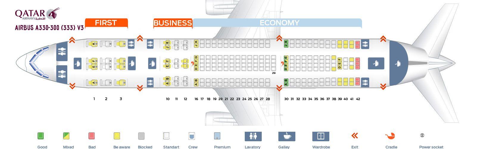 Qatar Airways Fleet Airbus A330 300 Details And Pictures