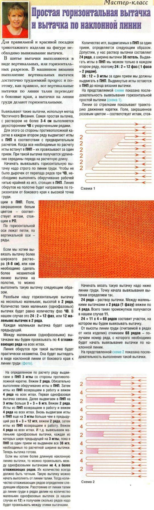 мастер классы машинное вязание Knitting Machine вязание