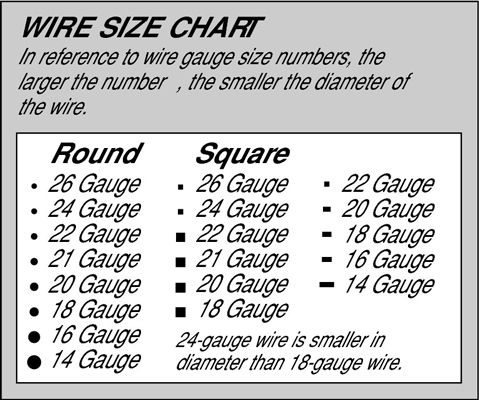 Wire gauge size chart for jewelry wiring jewelry making cheat sheets basic reference sheets stuff im gauge conversion chart wire gauge size chart for jewelry greentooth Image collections