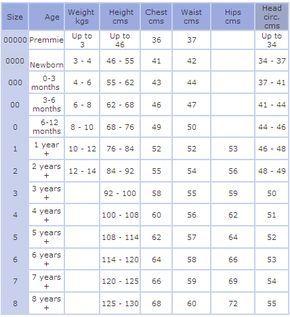 Tabel Ukuran Baju Anak Baju Anak Anak Pakaian Bayi