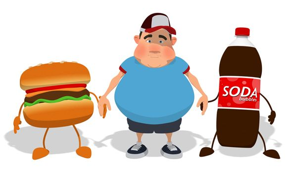 Image result for images of obesity