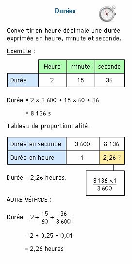 Temps Durees Et Horaires Convertir En Heure Decimale Une Duree Exprimee En Heure Minute Et Seconde Lecon De Maths Apprendre Les Maths Cours De Maths