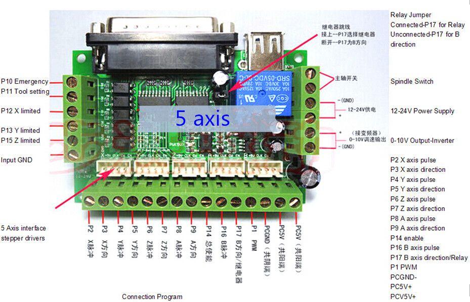 MACH3 Interface 5 Axis Stepper Motor Driver Controller Breakout Controll Board