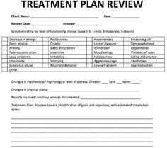 Treatment Plan Review  Where I Work    Notes Template