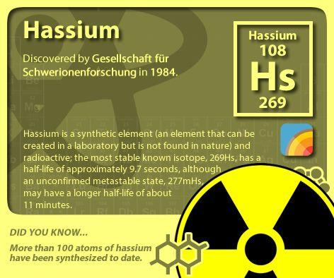periodictableofelements #periodictable #hassium tabla periodica - new tabla periodica el xenon