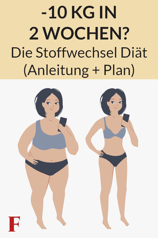 Radikaler Gewichtsverlust