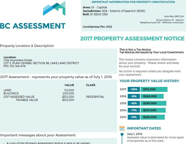Bc Assessment Has Published Its  Property Value Data Online And